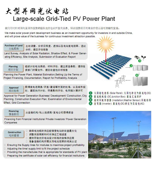 Large-scale Grid-Tied PV Power Plant