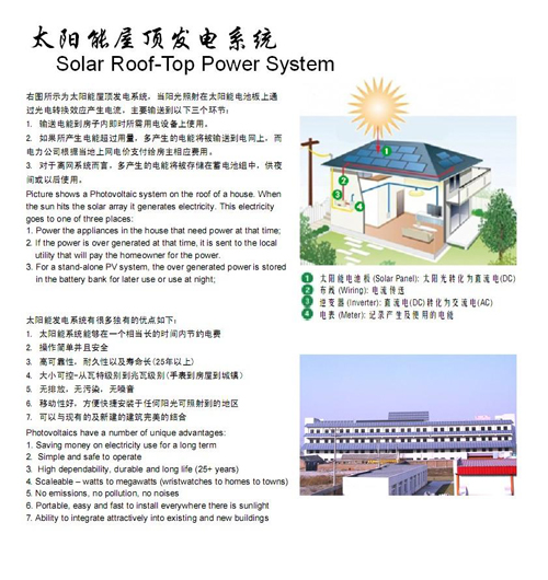 Solar Roof-Top Power System